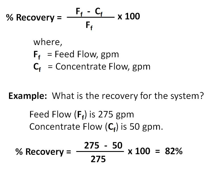 how to calculate percent recovery and what affects it in a